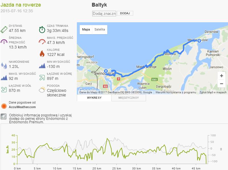 szlak latarni morskich dz. 7 statystyki trekkingowo